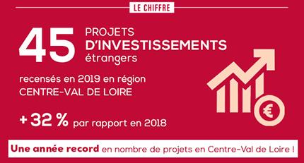 chiffres-capitaux-etrangers-2019-centre-loire-devup.jpg