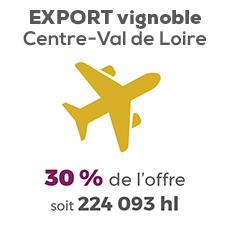 export-vin-centre-loire.jpg