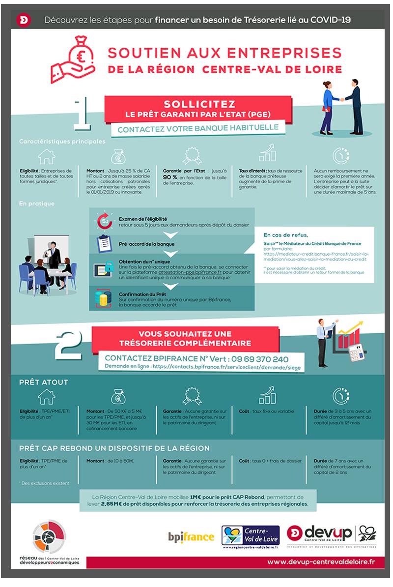 infographie-tresorerie-devup-avril2020.png